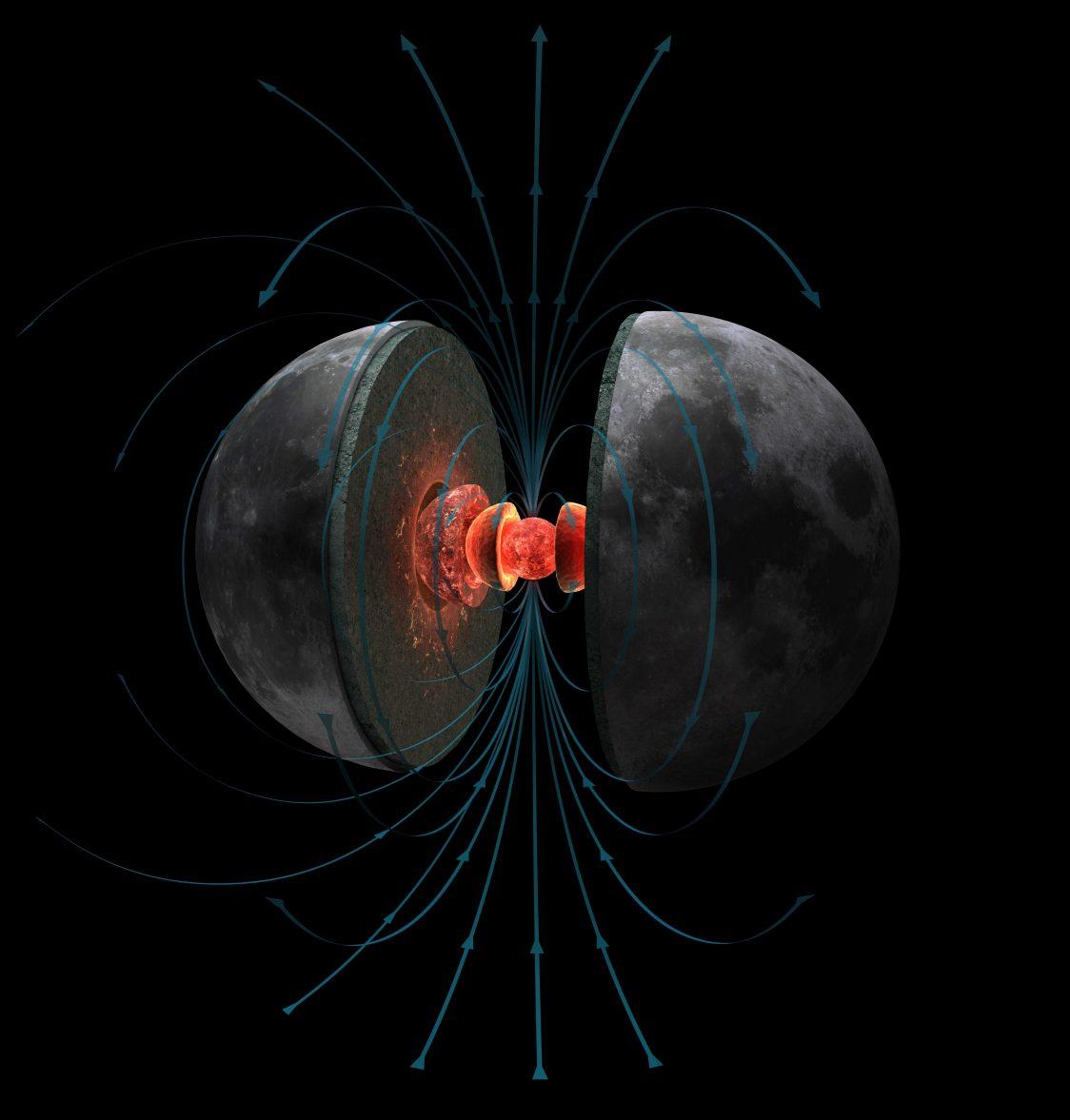 Illustration of the Moon's magnetic field. Image credit: Hernan Canellas / MIT Paleomagnetism Laboratory.