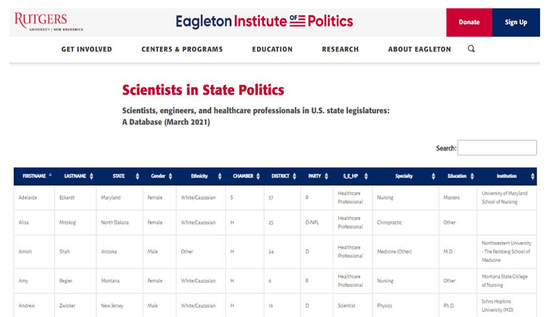 The Science and Politics Initiative at Rutgers' Eagleton Institute of Politics has launched the first publicly accessible national database of elected state legislators with scientific, engineering and health care training.